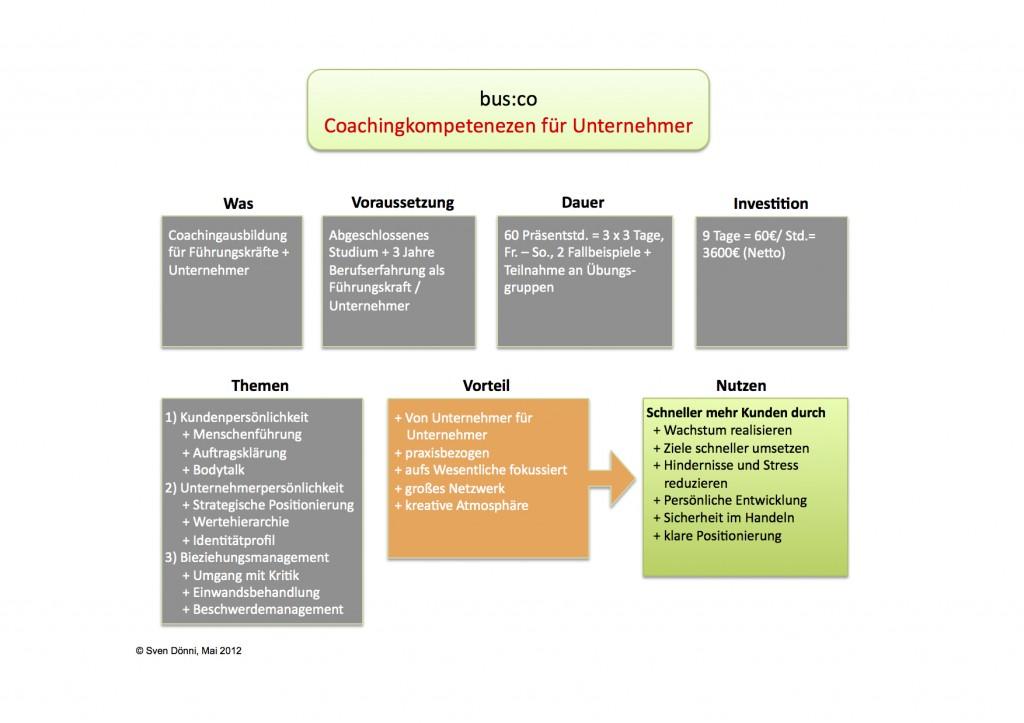 Präsentation_busco_Ausbildung